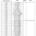 لیست قیمت یزد تایر