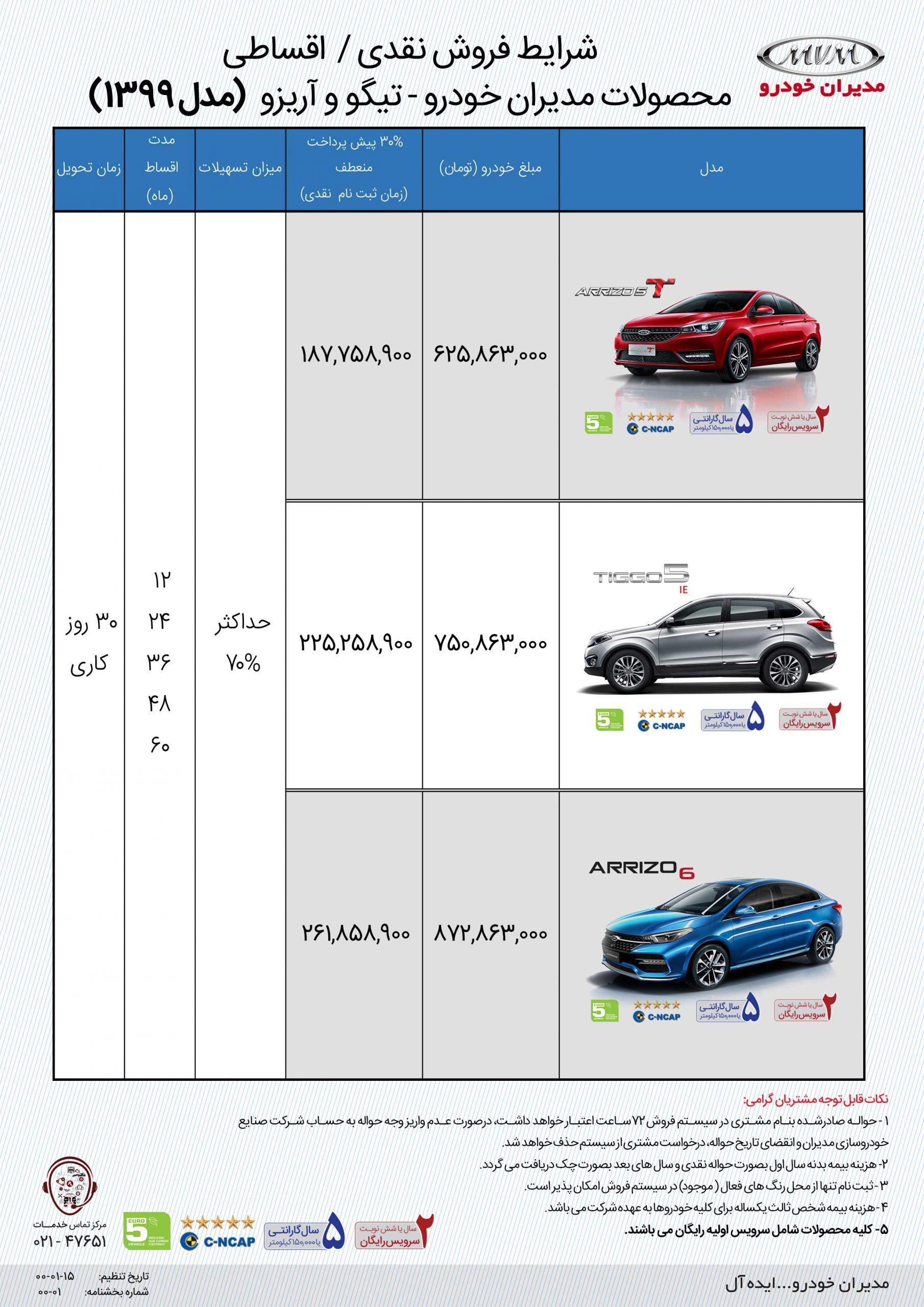لیست قیمت شرایط فروش چری مدیران خودرو