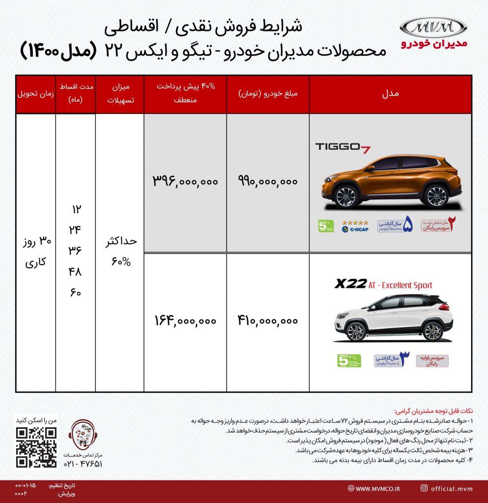 شرایط فروش محصولات مدیران خودرو مدل 1400 - فروردین 1400