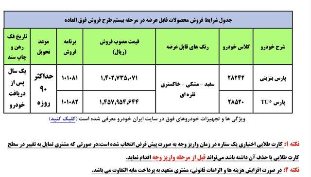 بیستمین مرحله فروش فوقالعاده ایرانخودرو با عرضه دو مدل پژو پارس
